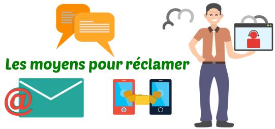 Réclamer -Relancer - Se faire rembourser - Résilier - Demander un document